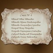 Список гостей на банкетном столе 130027sg
